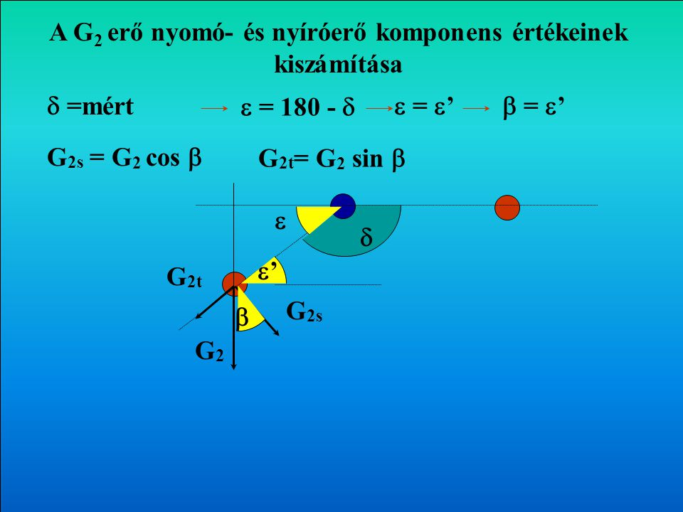A G2 erő nyomó- és nyíróerő komponens értékeinek kiszámítása