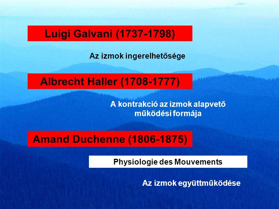 Luigi Galvani (1737-1798) Albrecht Haller (1708-1777)