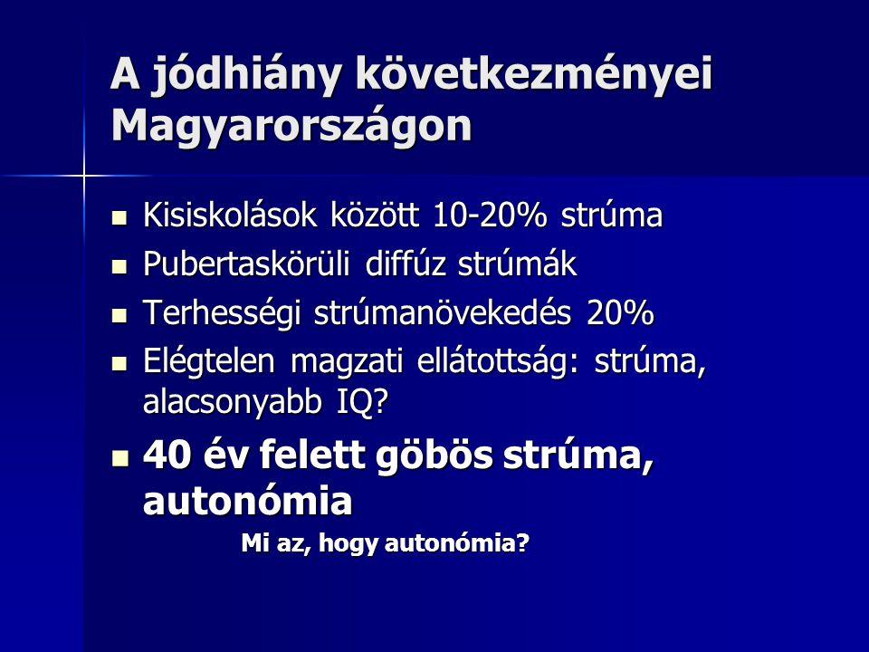 A jódhiány következményei Magyarországon