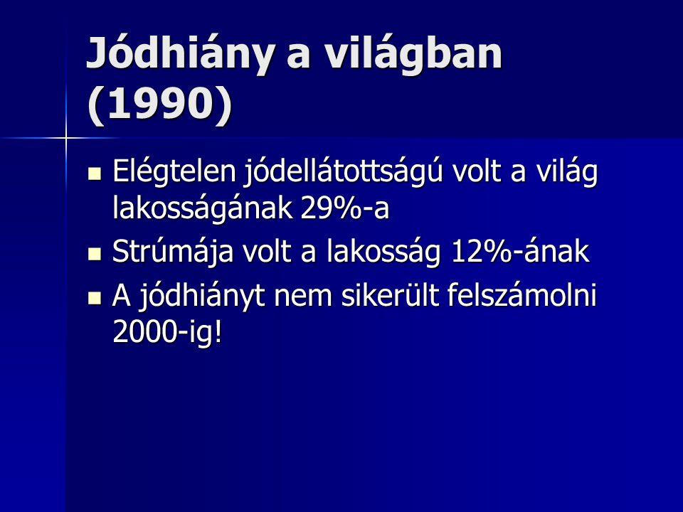 Jódhiány a világban (1990) Elégtelen jódellátottságú volt a világ lakosságának 29%-a. Strúmája volt a lakosság 12%-ának.