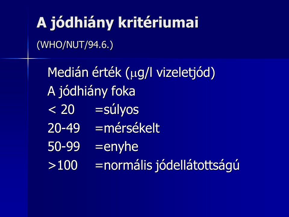 A jódhiány kritériumai (WHO/NUT/94.6.)