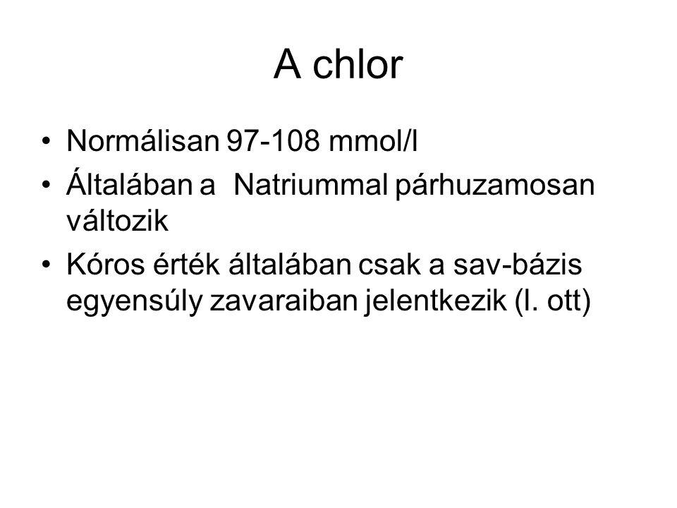A chlor Normálisan 97-108 mmol/l