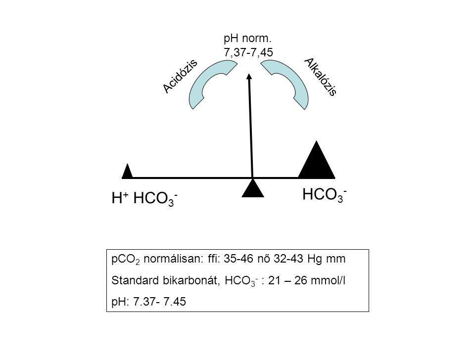 HCO3- H+ HCO3- pH norm. 7,37-7,45 Acidózis Alkalózis