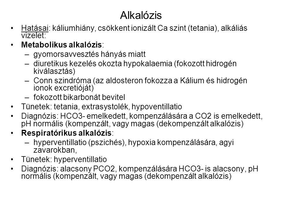 Alkalózis Hatásai: káliumhiány, csökkent ionizált Ca szint (tetania), alkáliás vizelet: Metabolikus alkalózis: