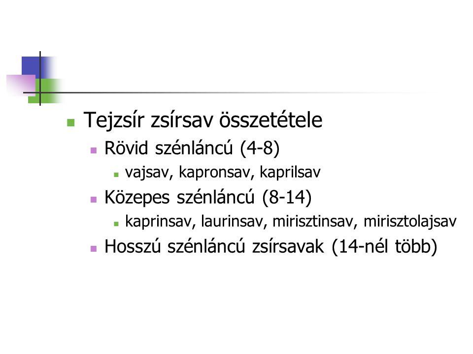 Tejzsír zsírsav összetétele
