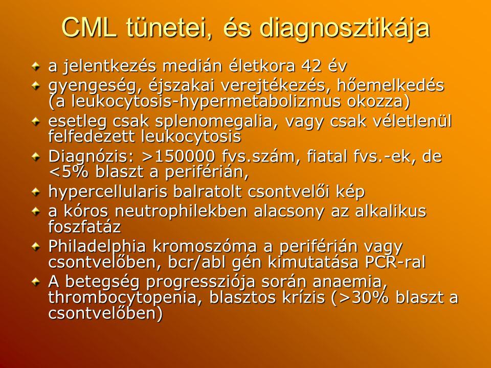 CML tünetei, és diagnosztikája