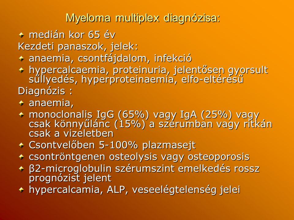Myeloma multiplex diagnózisa: