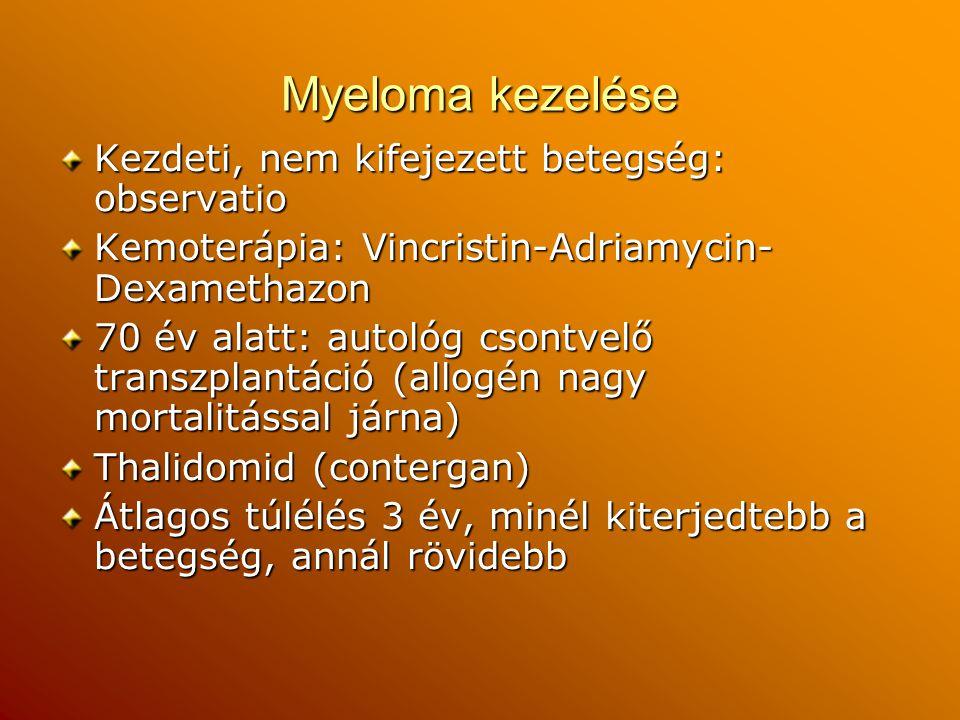 Myeloma kezelése Kezdeti, nem kifejezett betegség: observatio