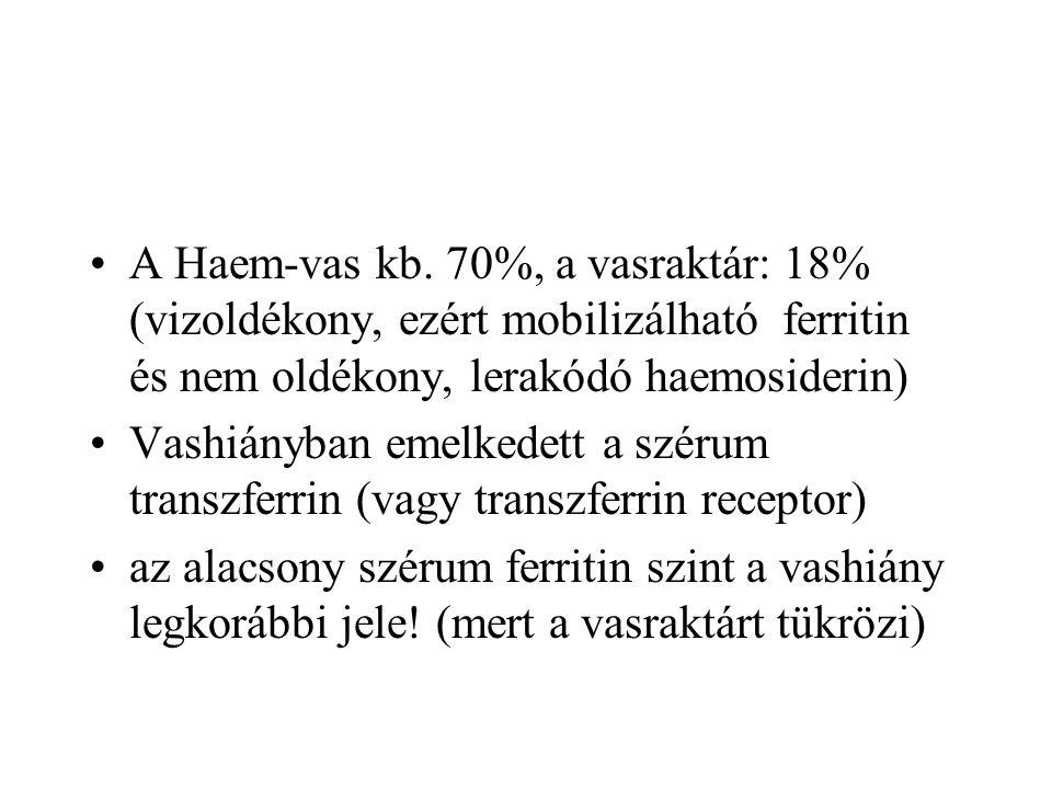 A Haem-vas kb. 70%, a vasraktár: 18% (vizoldékony, ezért mobilizálható ferritin és nem oldékony, lerakódó haemosiderin)