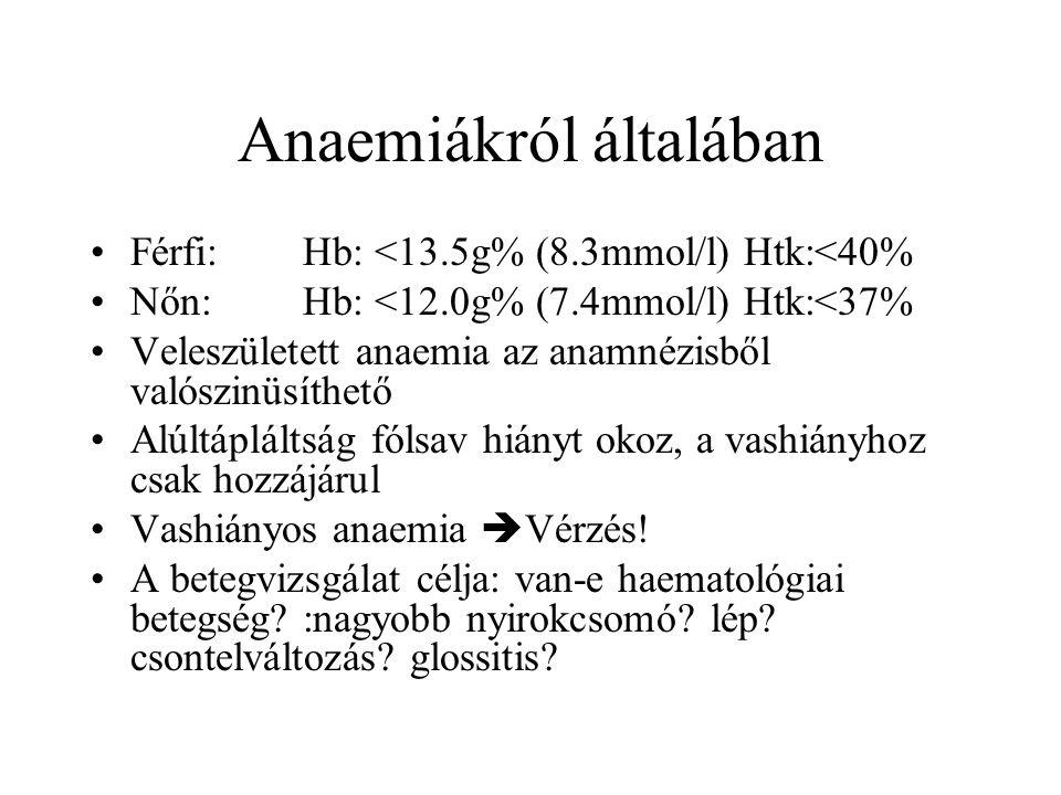Anaemiákról általában