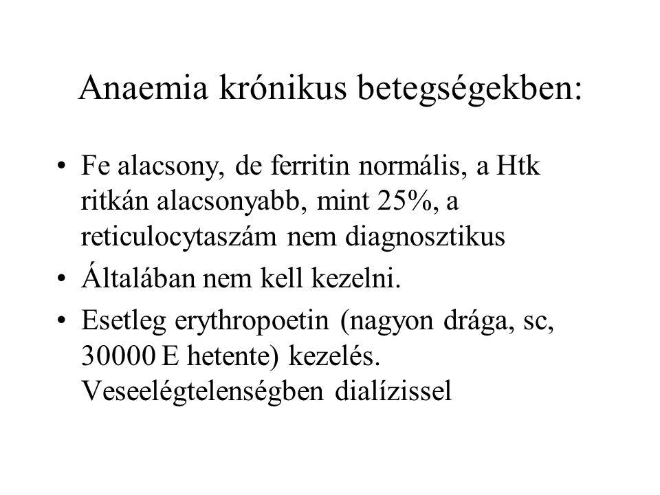 Anaemia krónikus betegségekben: