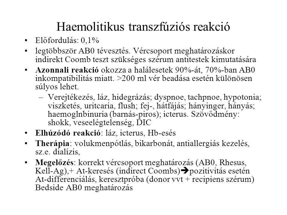 Haemolitikus transzfúziós reakció