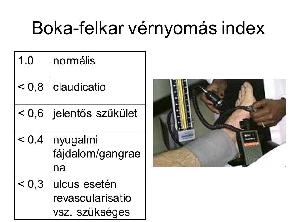 Boka-felkar vérnyomás index