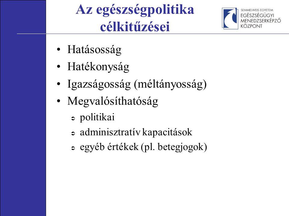 Az egészségpolitika célkitűzései