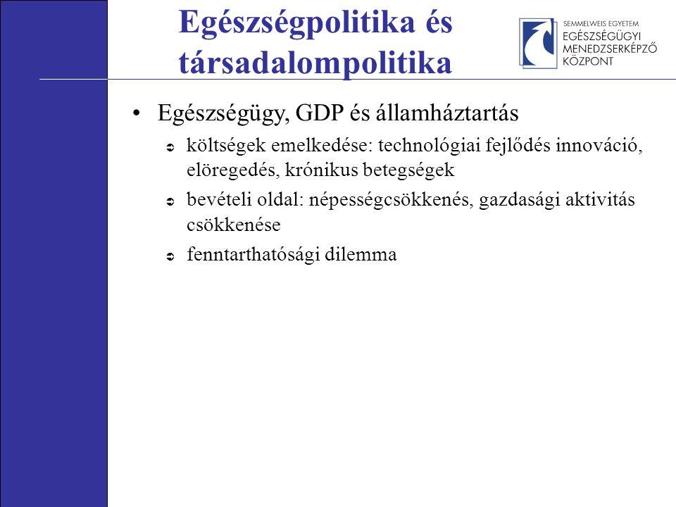 Egészségpolitika és társadalompolitika