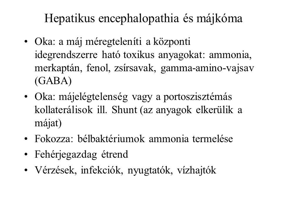 Hepatikus encephalopathia és májkóma
