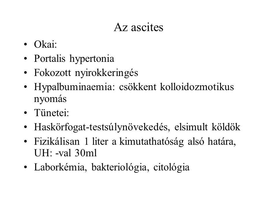 Az ascites Okai: Portalis hypertonia Fokozott nyirokkeringés