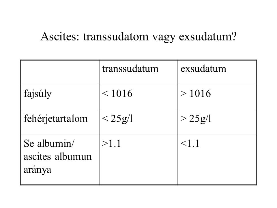 Ascites: transsudatom vagy exsudatum