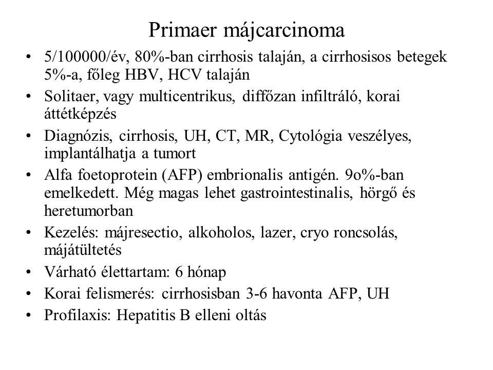 Primaer májcarcinoma 5/100000/év, 80%-ban cirrhosis talaján, a cirrhosisos betegek 5%-a, főleg HBV, HCV talaján.