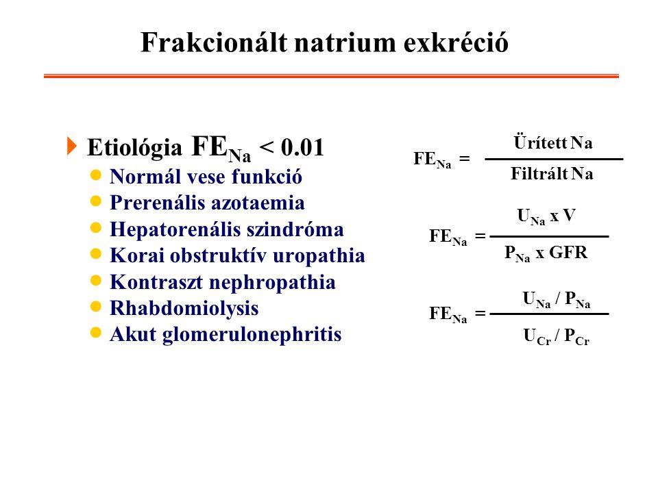 Frakcionált natrium exkréció