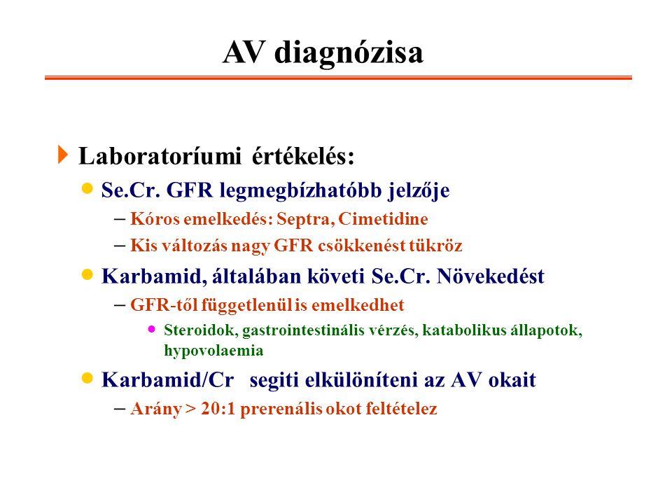 AV diagnózisa Laboratoríumi értékelés: