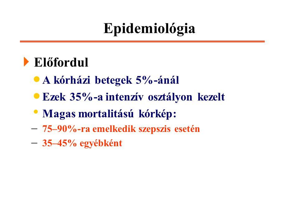 Epidemiológia Előfordul A kórházi betegek 5%-ánál