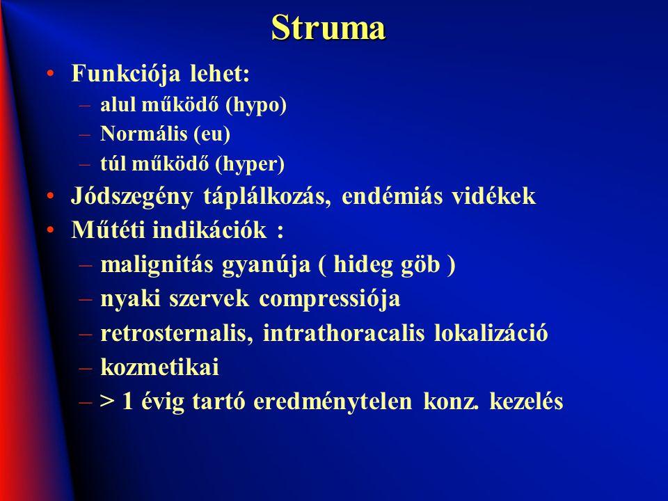 Struma Funkciója lehet: Jódszegény táplálkozás, endémiás vidékek