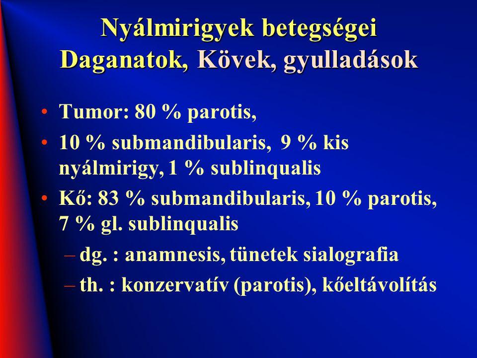 Nyálmirigyek betegségei Daganatok, Kövek, gyulladások