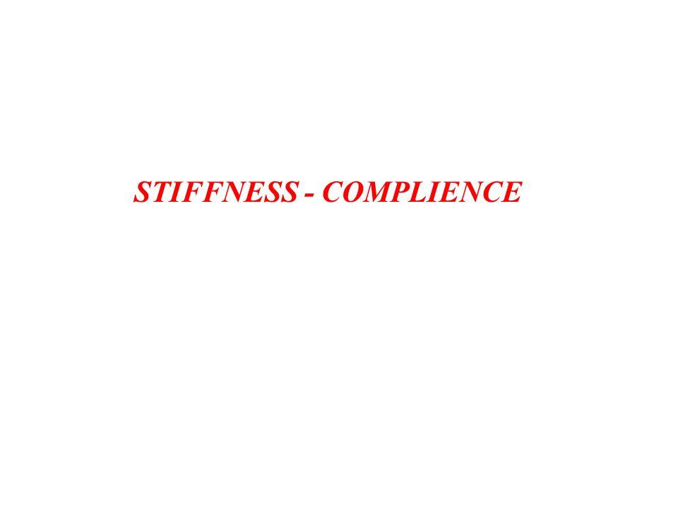 STIFFNESS - COMPLIENCE