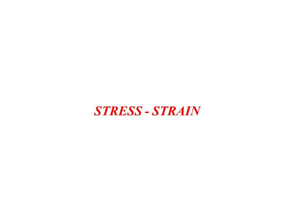 STRESS - STRAIN
