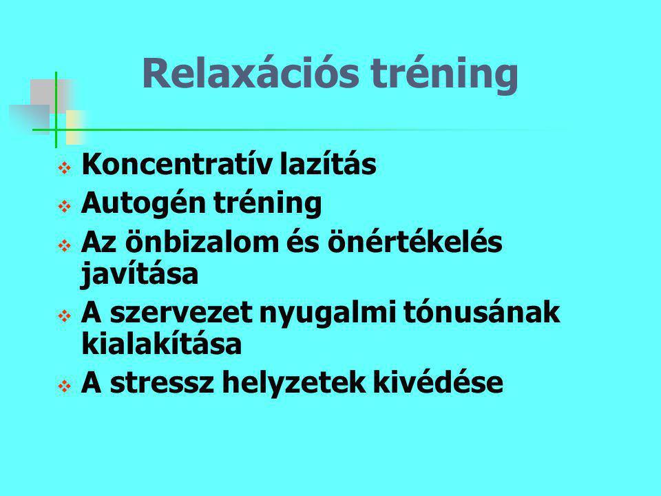 Relaxációs tréning Koncentratív lazítás Autogén tréning