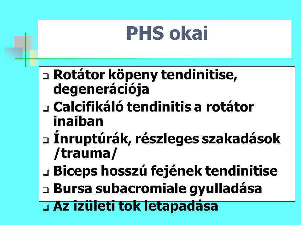 PHS okai Rotátor köpeny tendinitise, degenerációja