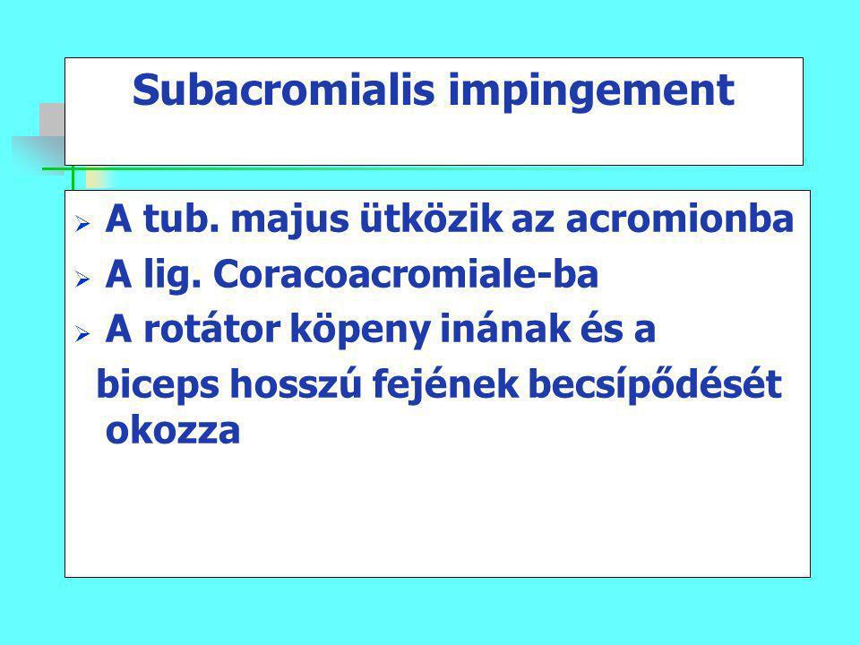 Subacromialis impingement
