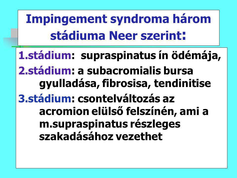 Impingement syndroma három stádiuma Neer szerint: