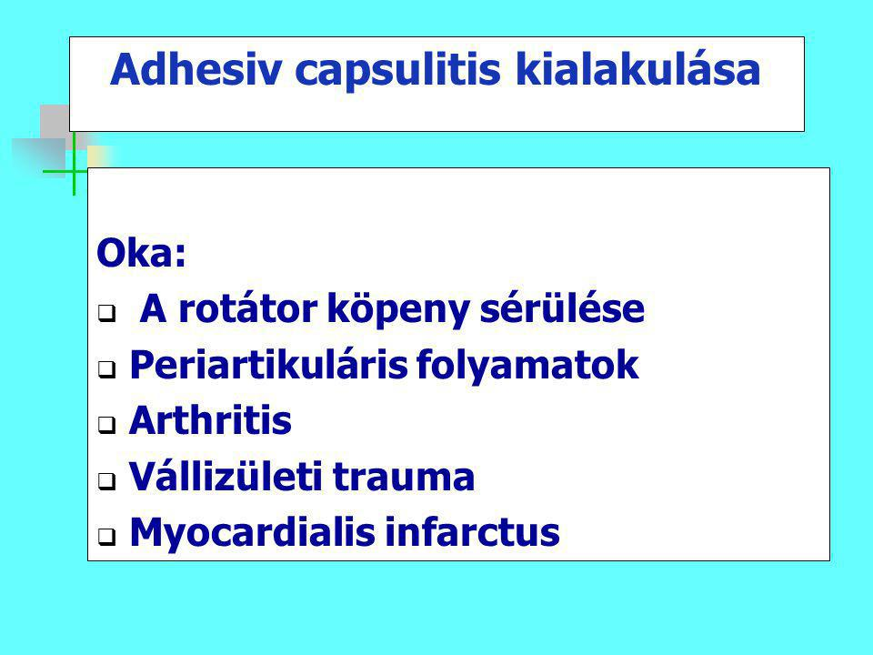 Adhesiv capsulitis kialakulása
