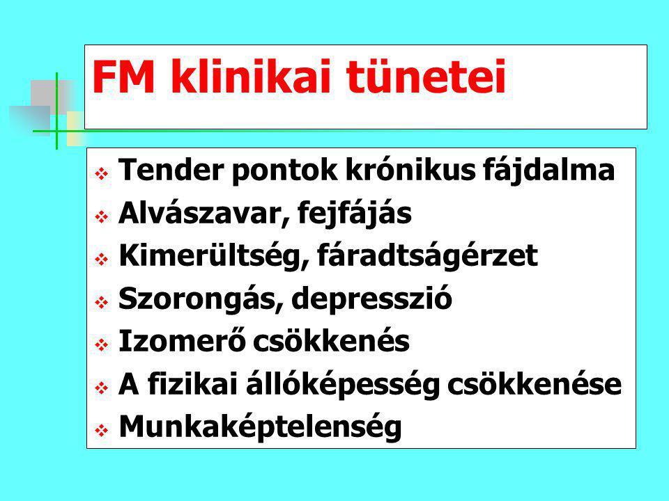 FM klinikai tünetei Tender pontok krónikus fájdalma