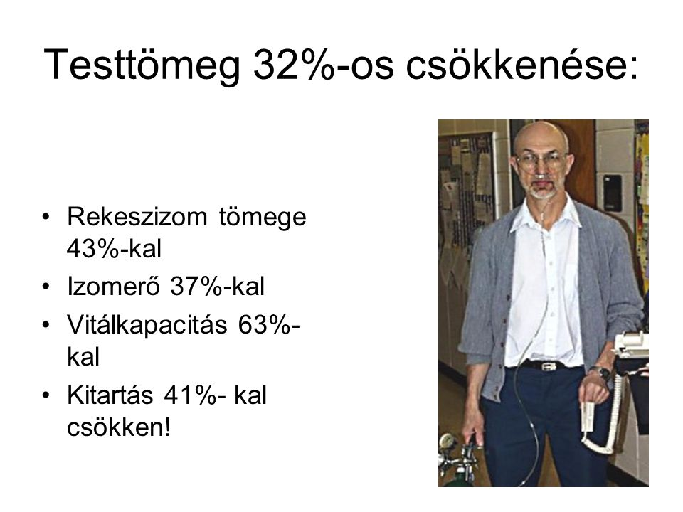Testtömeg 32%-os csökkenése: