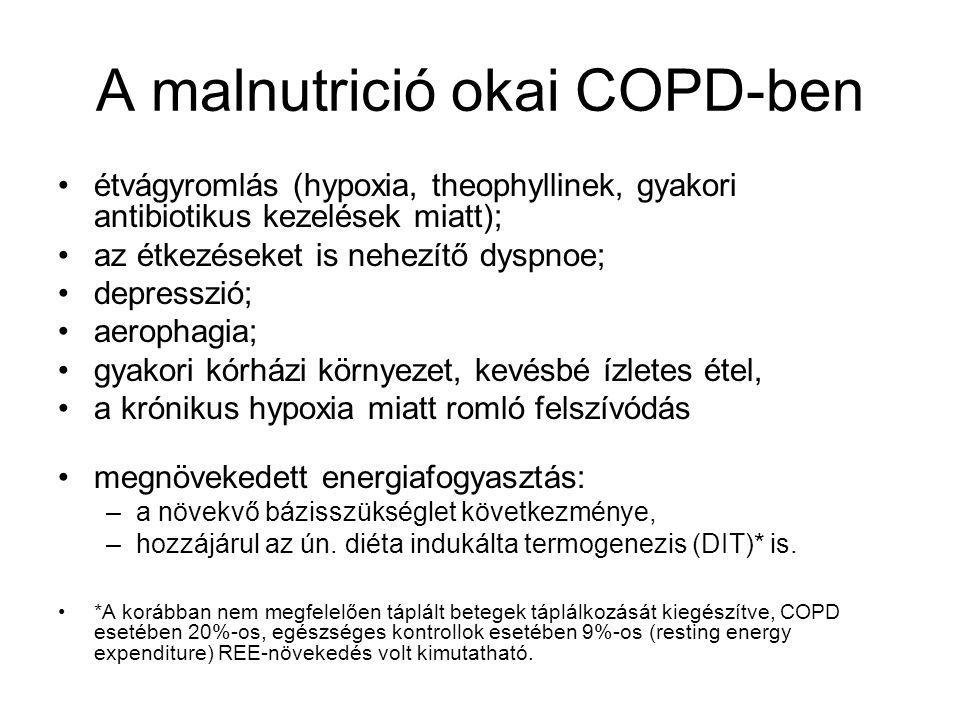 A malnutrició okai COPD-ben