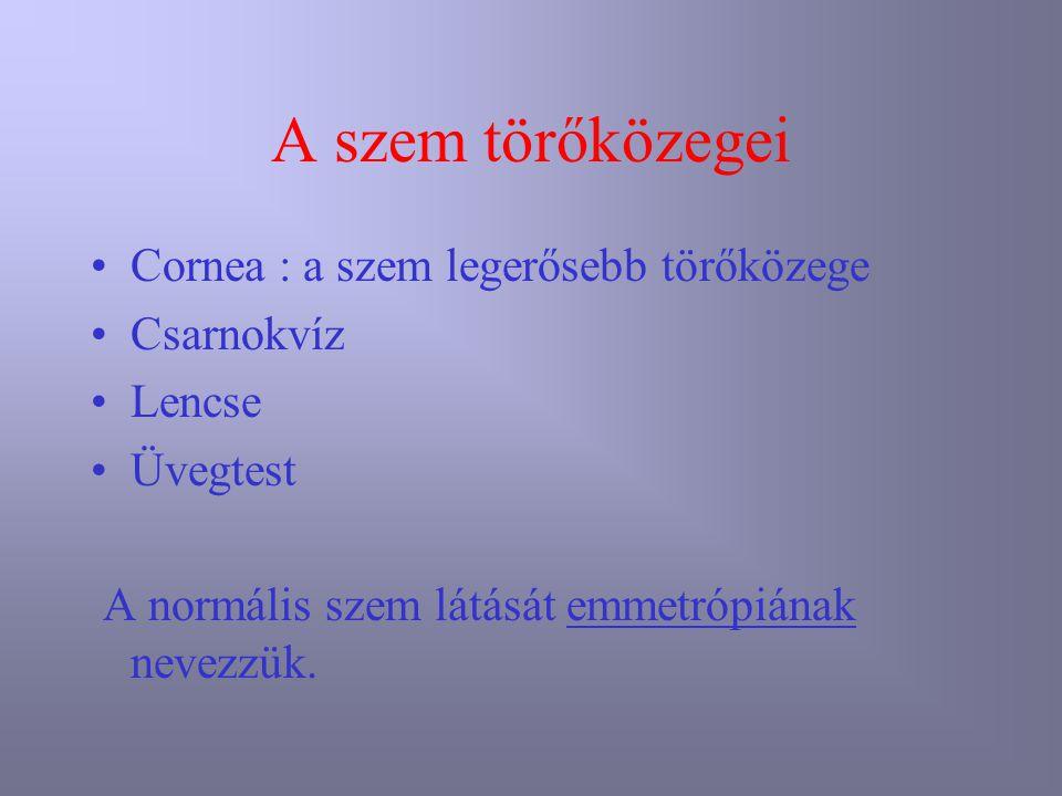 A szem törőközegei Cornea : a szem legerősebb törőközege Csarnokvíz