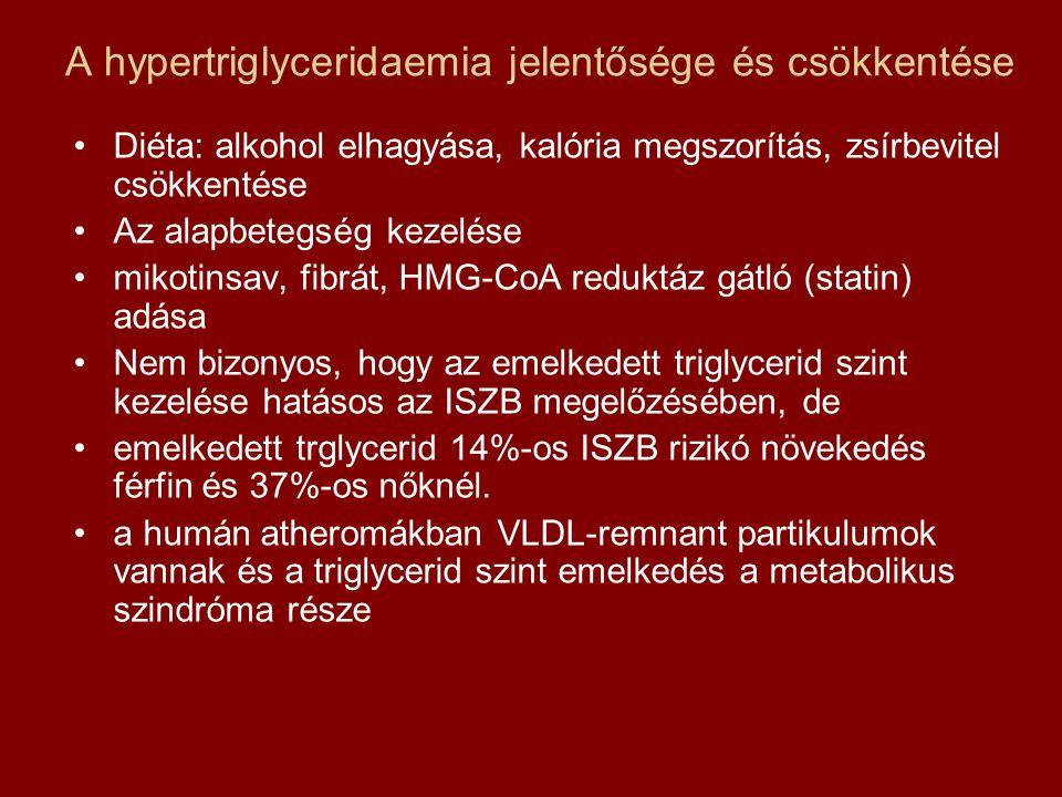 A hypertriglyceridaemia jelentősége és csökkentése