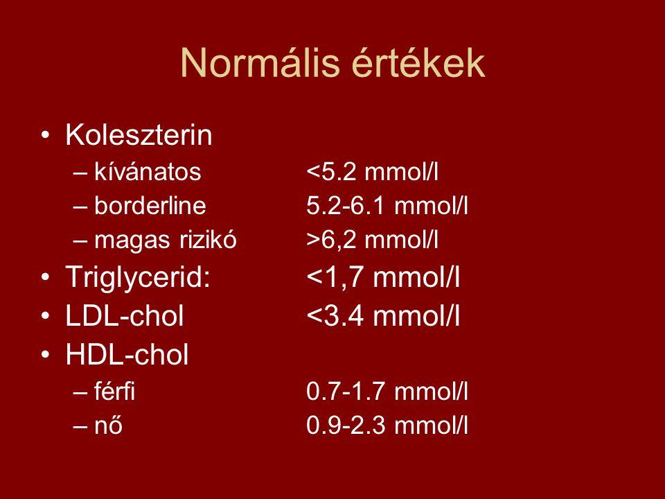 Normális értékek Koleszterin Triglycerid: <1,7 mmol/l