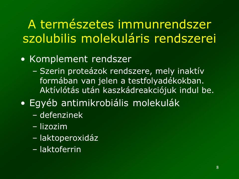 A természetes immunrendszer szolubilis molekuláris rendszerei