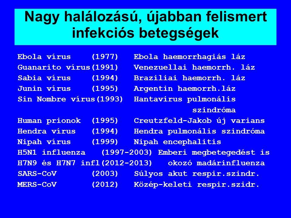 Nagy halálozású, újabban felismert infekciós betegségek