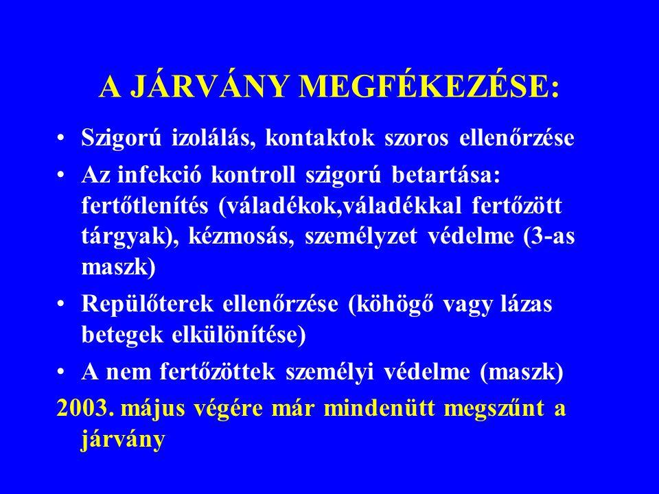 A JÁRVÁNY MEGFÉKEZÉSE: