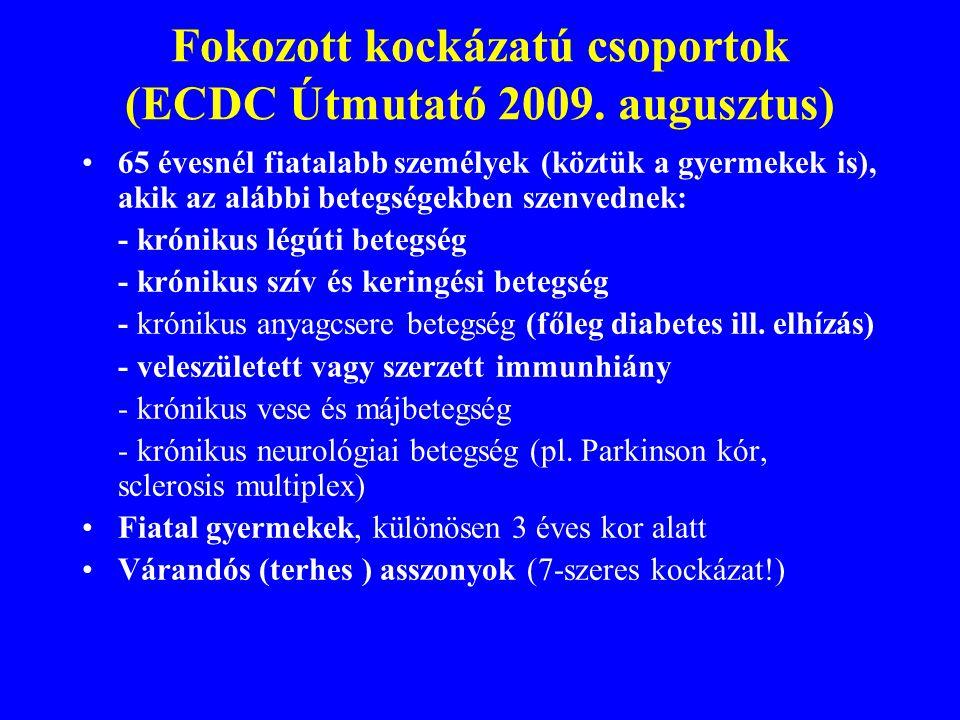 Fokozott kockázatú csoportok (ECDC Útmutató 2009. augusztus)