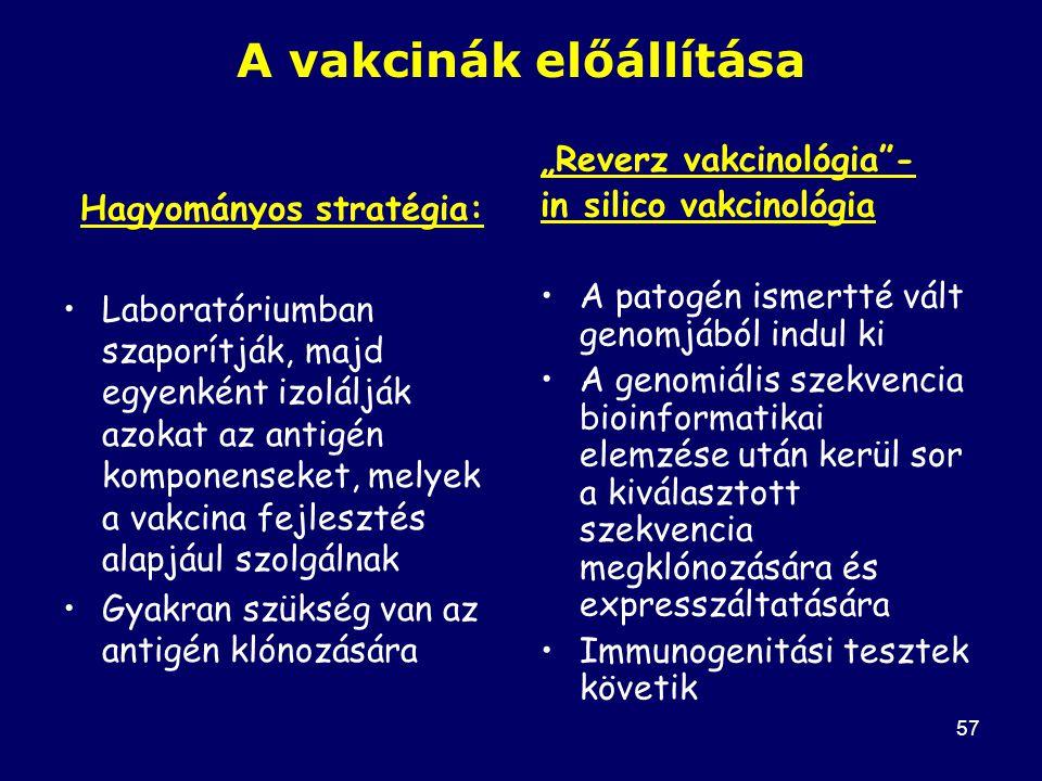 A vakcinák előállítása
