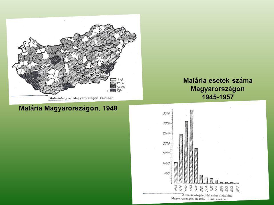 Malária esetek száma Magyarországon 1945-1957