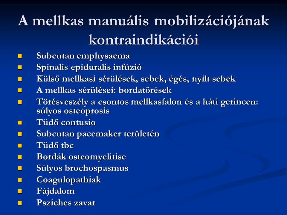 A mellkas manuális mobilizációjának kontraindikációi