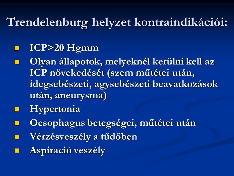 Trendelenburg helyzet kontraindikációi: