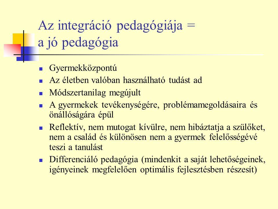 Az integráció pedagógiája = a jó pedagógia